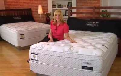 Restonic Mattress Review
