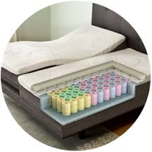 reverie latex mattresses u2014 a roundup - Latex Mattress Reviews