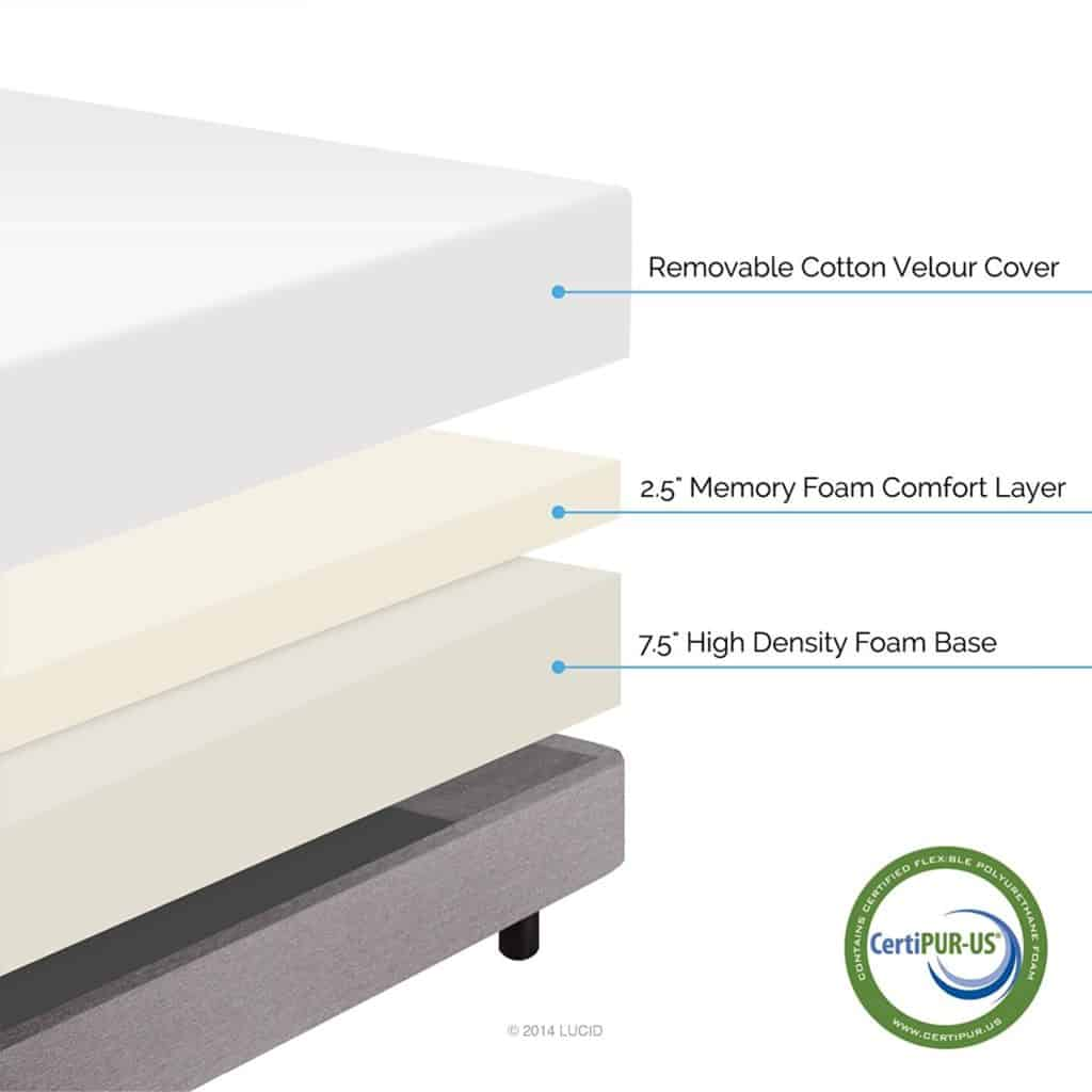 topper mattress collection furniture luxury bedroom memory picture novaform magnificent of unbelievable style files and foam gel