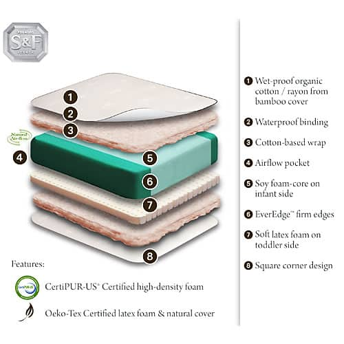 foster mattress plush review forest founders stearns hybrid reviews exclusive and grove luxury