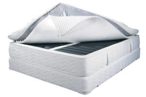 Therapedic Mattress Review