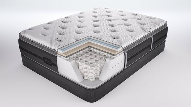 Beautyrest Vs Saatva The Best Mattress Reviews 2019 Updated