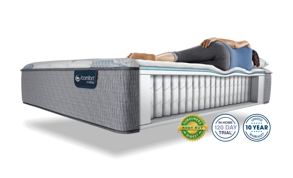 Serta Mattress Review 2020 Update