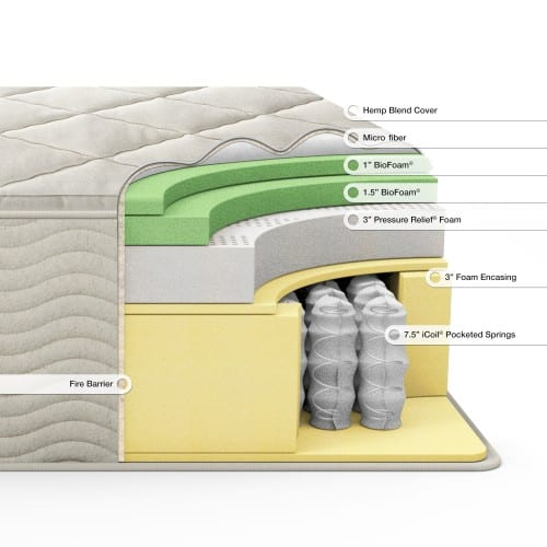 Keetsa Mattress Review