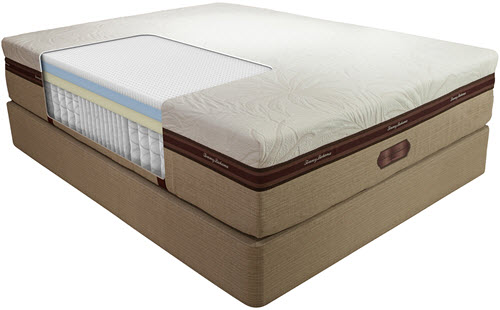 Guide Buying New Mattress